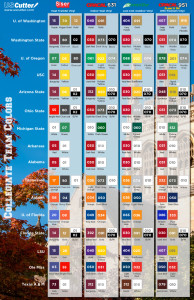 Class it up with this college infographic and matches for Oracal 951 premium vinyl!